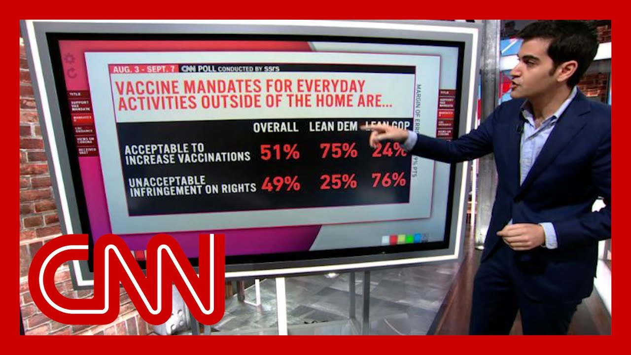 cnn-poll-more-than-half-of-americans-support-vaccine-mandates-for-workplaces
